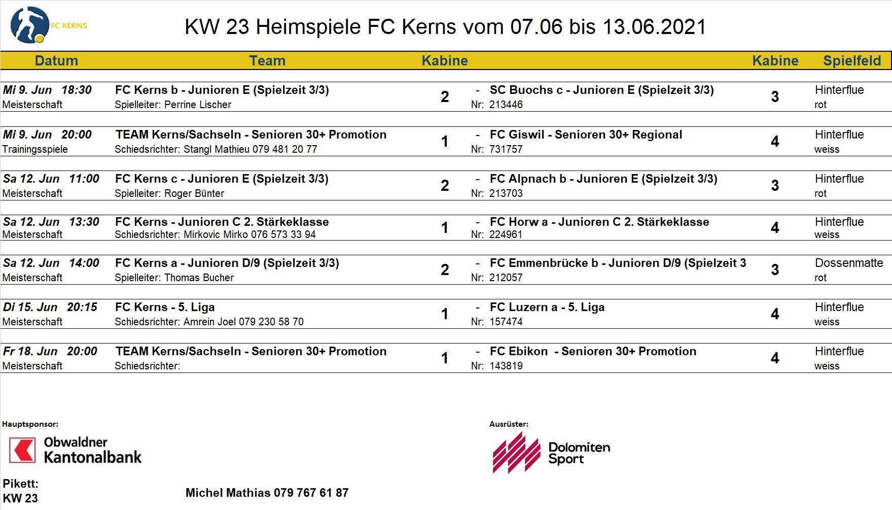 Aktuell   FC Kerns