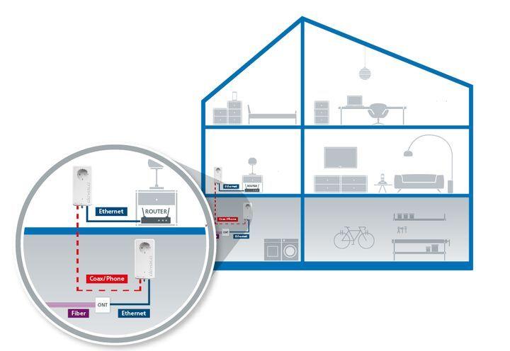 Aktuell | Incotech GmbH