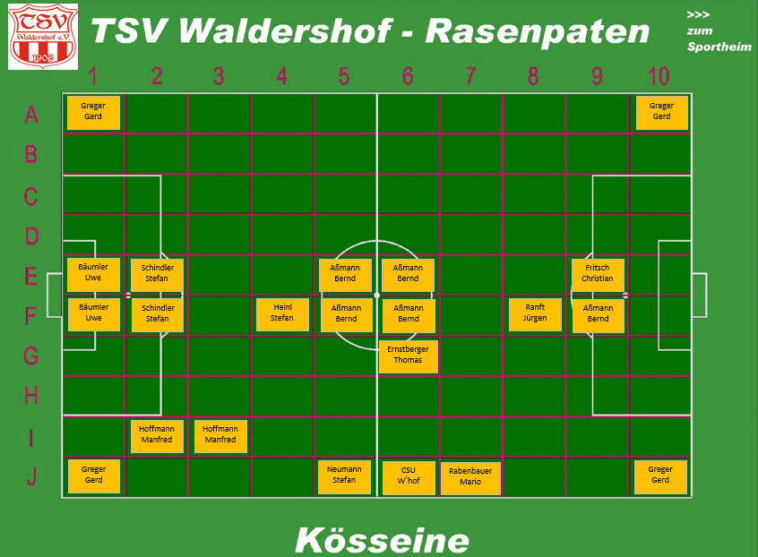 Herzlich Willkommen! | TSV Waldershof 1906 e.V.