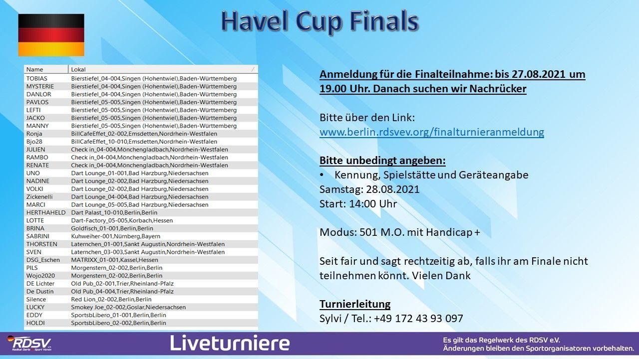 Bestätigungs-Tool Final-Turniere - Final-Turnier