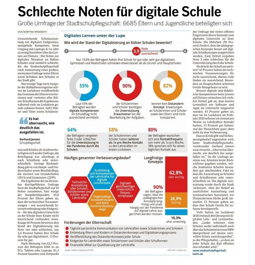 AG Schule Digital - Schule-Digital