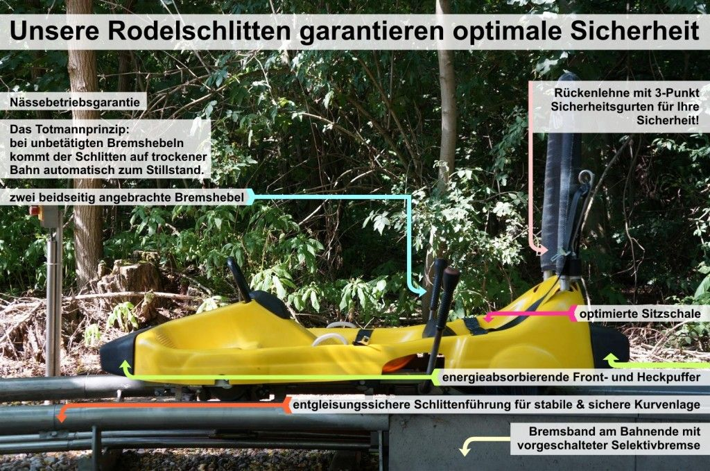 Technik & Sicherheit | Rodelbahn Petersberg