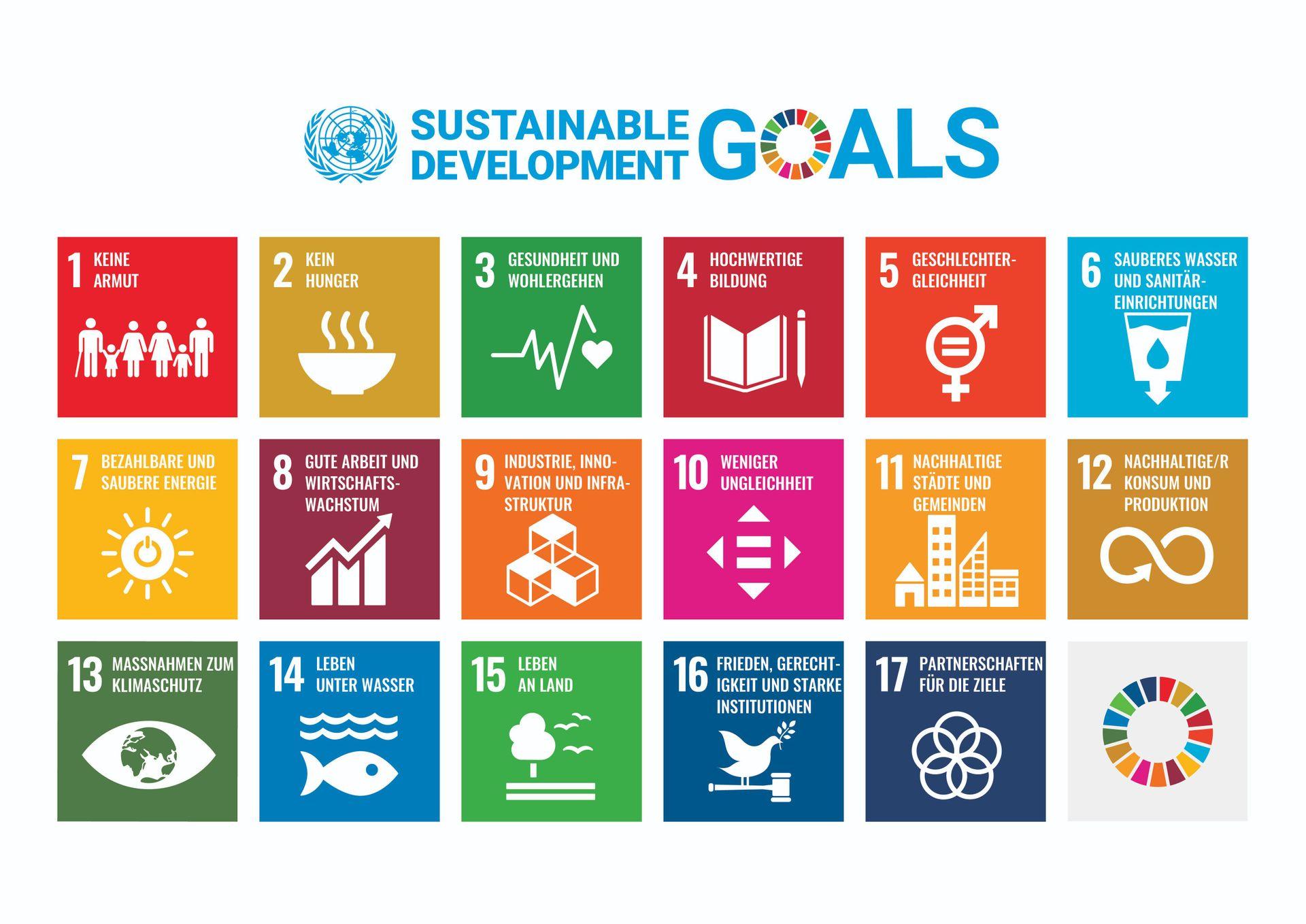 SDG - Sustainable Development Goals | zepcon