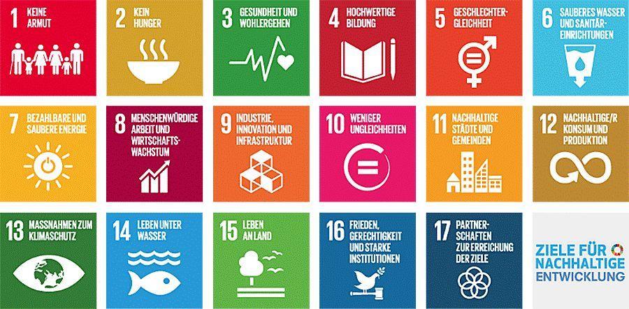 SDG - Sustainable Development Goals   zepcon