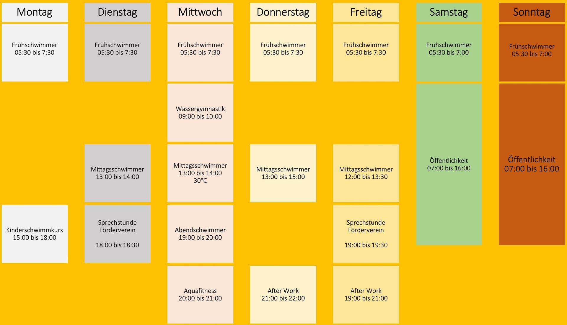 Schwimmgruppen und Öffnungszeiten - Öffnungs- und