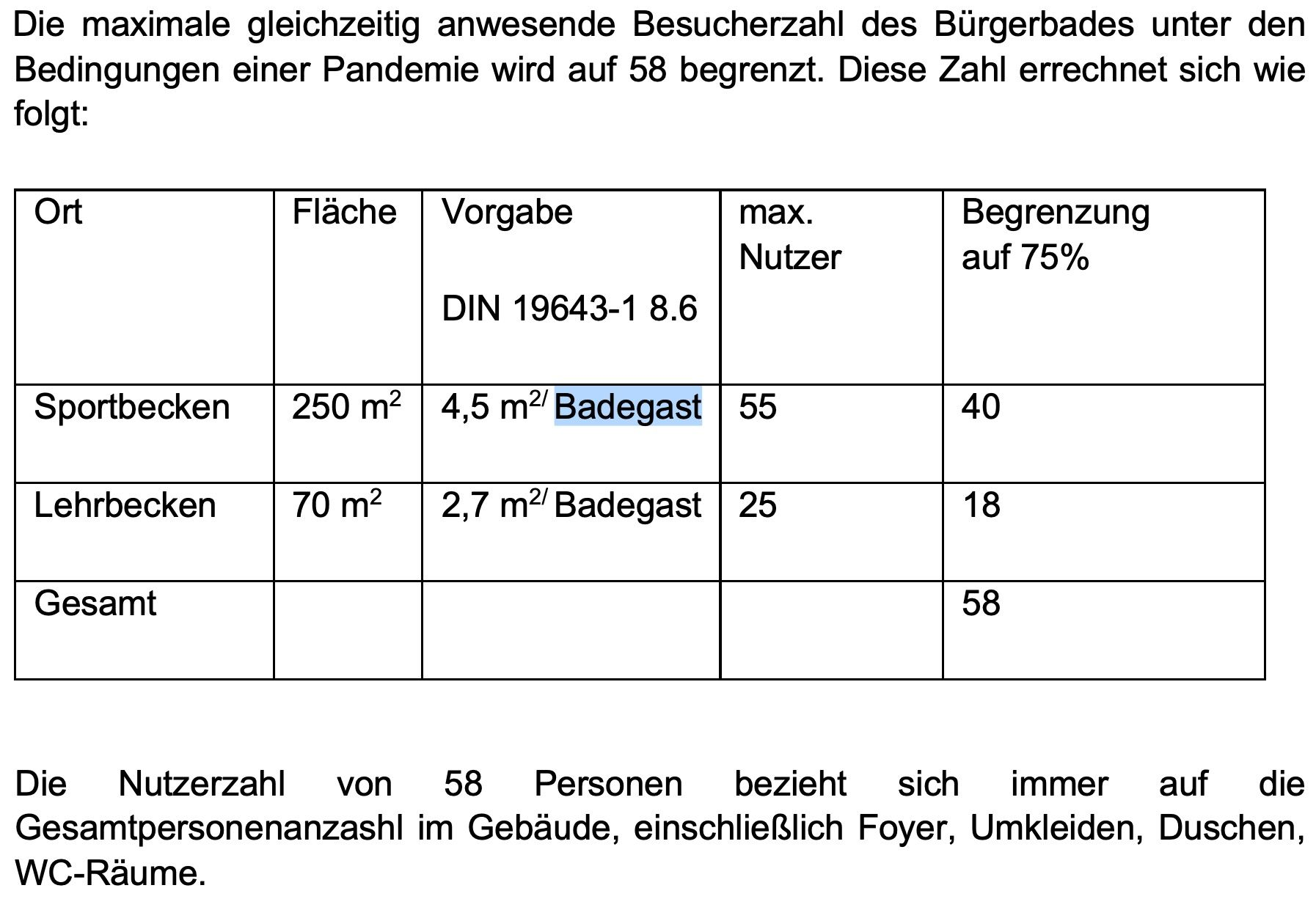 CORONA - Pandemieplan | Bürgerbad Handorf - BüBa