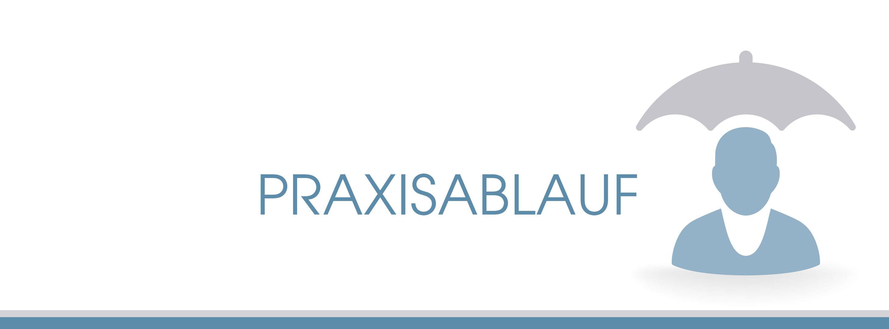 Praxisablauf   Praxis Dr. med. Pósfay